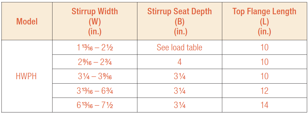 HWPH Nailer Table