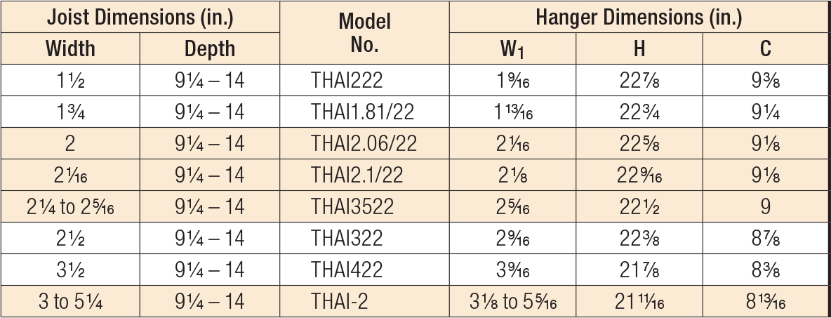 THAI Adjustable Hanger Dimensions