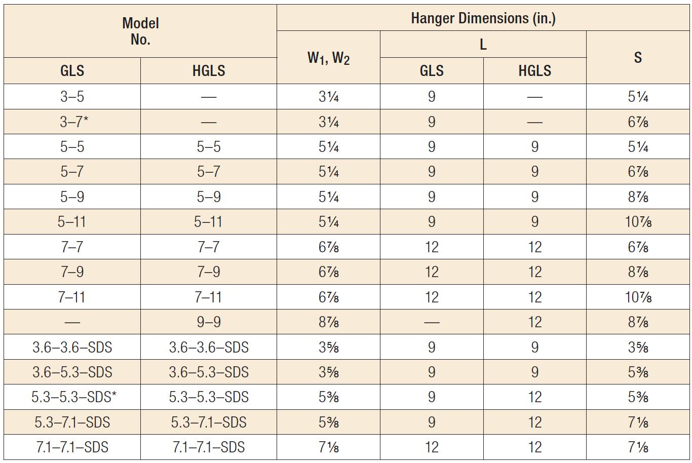 HGLT/HGLTV/HGLS Heavy-Duty Top-Flange Hangers Product Table