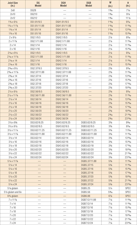 DG/DGB/DGH Fire Wall Hangers — Model Sizes