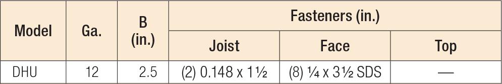 DHU Fastener Table