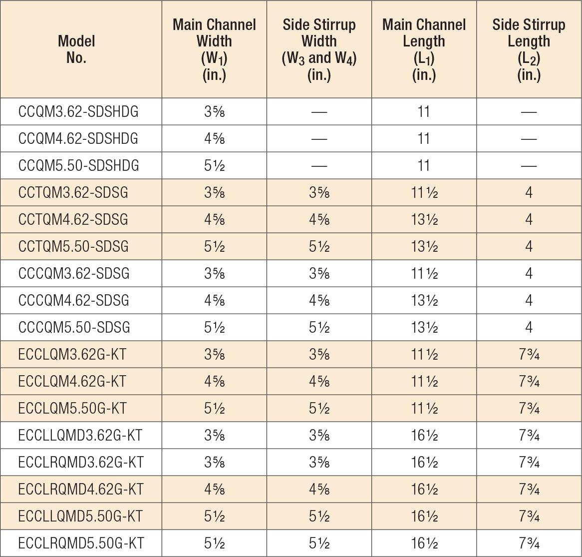 r/éf qt/é EA1064//2,5 Simpson Strong-Tie A//B//C//ep 10 pi/èces /Équerre dassemblage 40//100//60//2.5mm