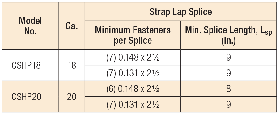Strap Lap Splices
