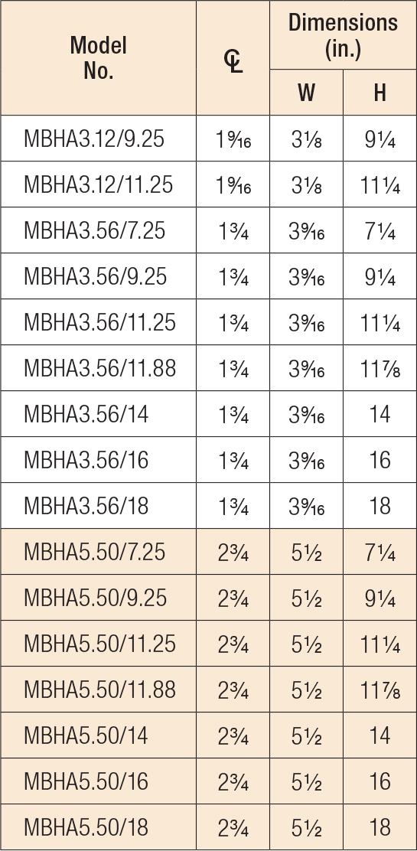 Mbha Concrete And Masonry Hanger Simpson Strong Tie